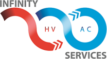 Air Condition Service & Repairs | Sydney - Hvac Infinity
